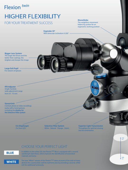 CJ Optik Flexion Twin Dental Microscope